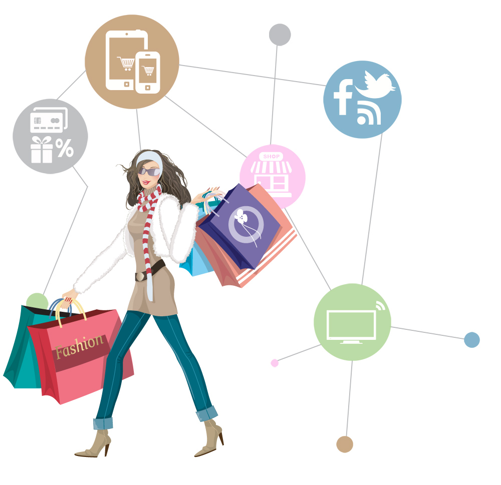 Omnichannel-Shopping