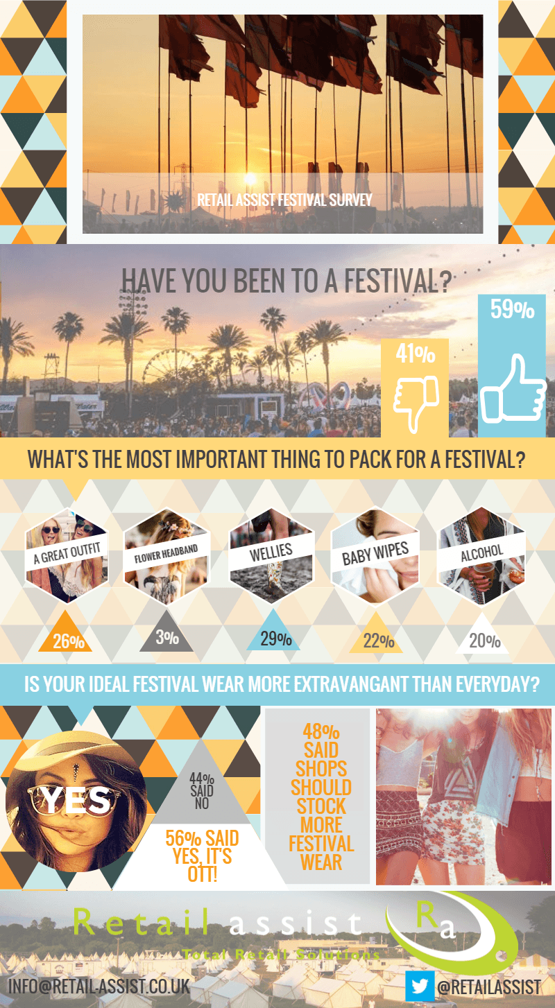 Festival Fashion Infographic