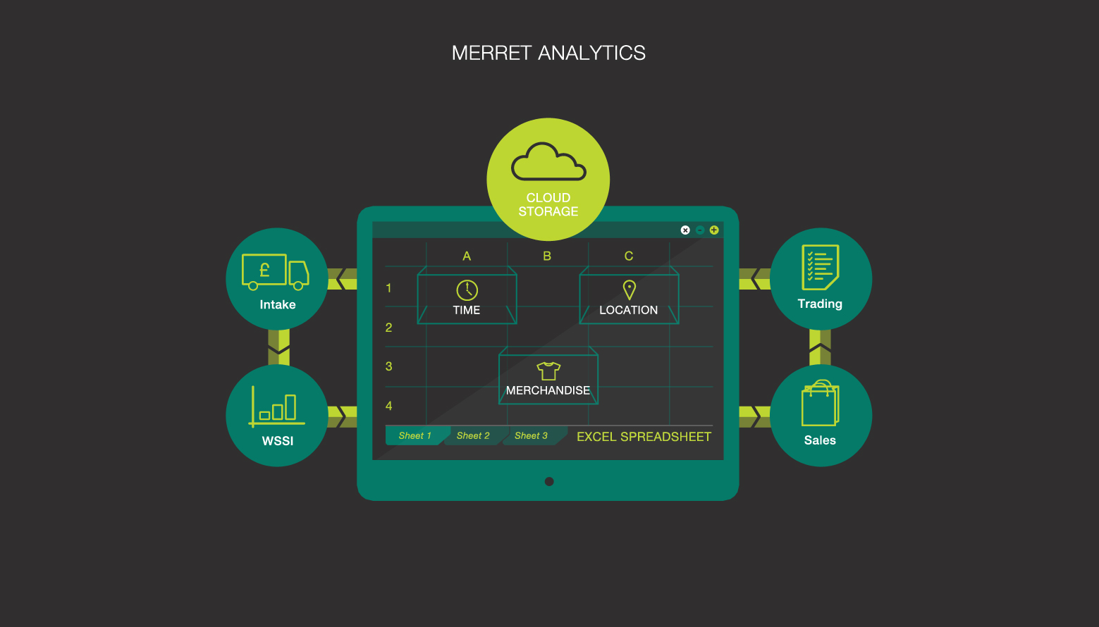 Merret Analytics Excel