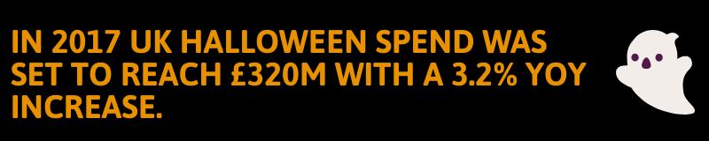 Halloween, the new Christmas?
