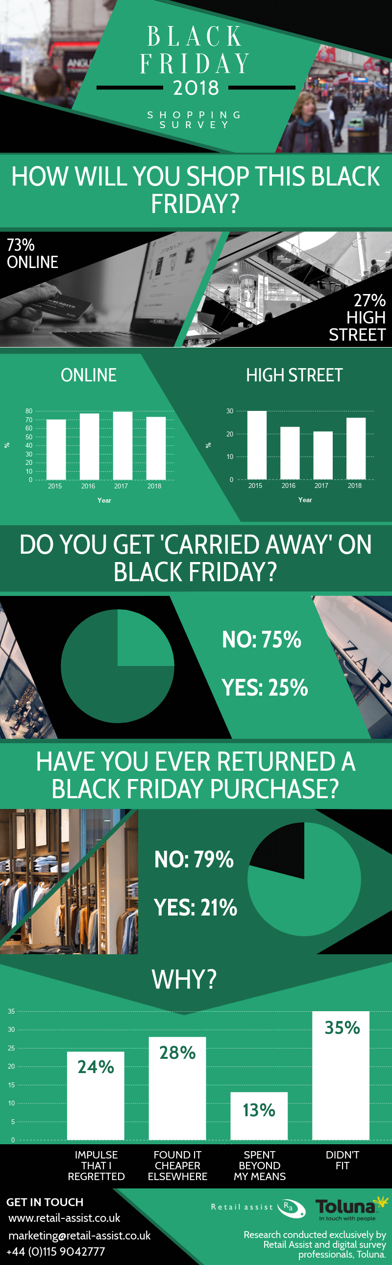 Black Friday 2018 Survey
