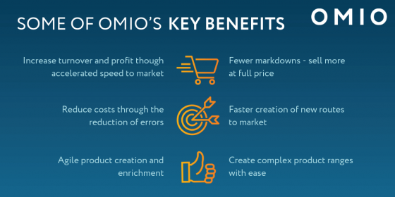 OMIO PIM Benefits